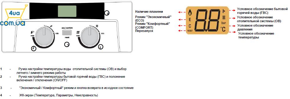 Управление газовым котлом Protherm Lynx 24 BA Рысь