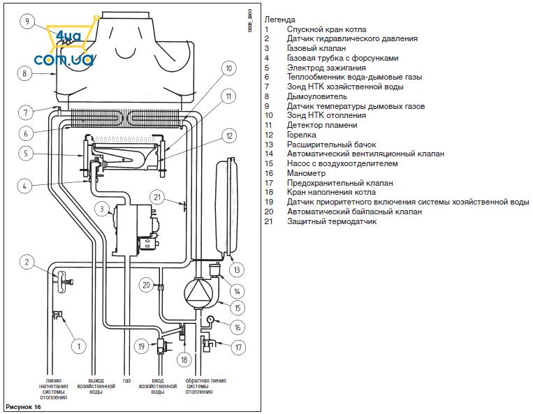Схема узловых деталей газового котла BAXI Main Four 240 i