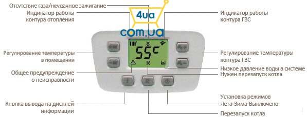 Панель управления BAXI Eco Compact просто и понятно