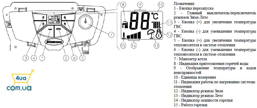 Принципы управления газовым котлом Immergas Nike Star 24 3 Е
