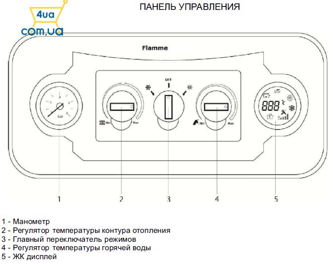 Опции на панели управления газового котла
